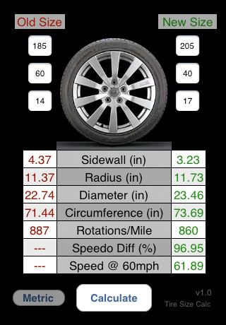 Tire Calculator [AppStore, Free]   iPhoneRoot com