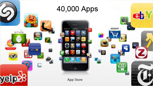 40000apps