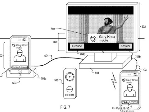 iPhoneRoot.com » Apple patents the Streaming between the TV and ...