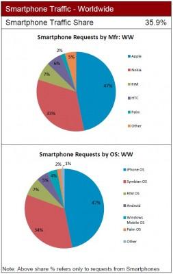 phone_traffic