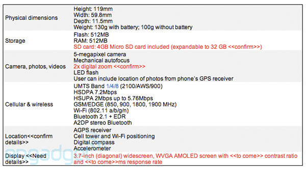 nexus-one-specs-1-2