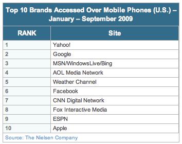 nielsen_top_us_mobile_brands_2009