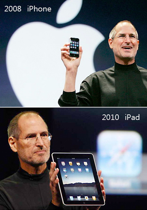 Evolution of iPad