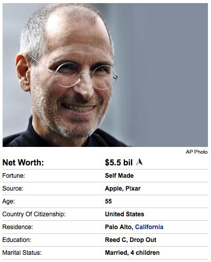 Forbes screenshot