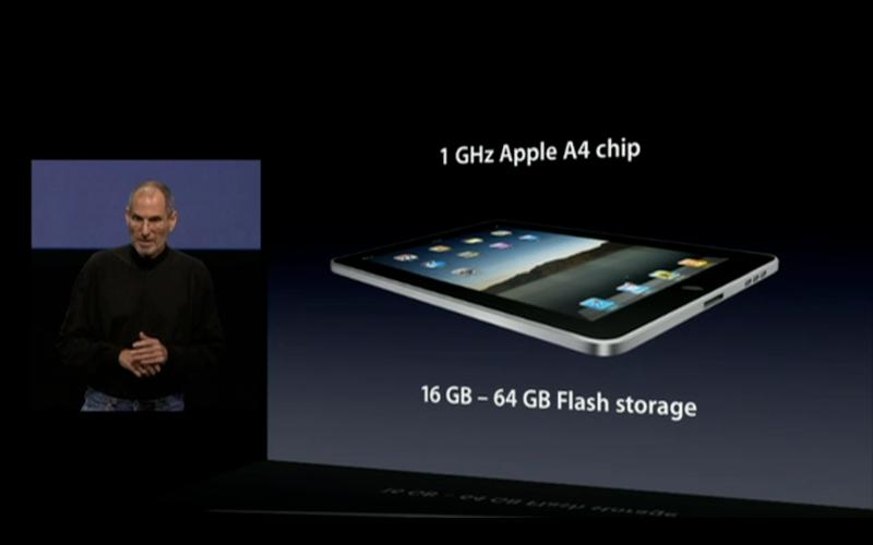 iPad's keynote