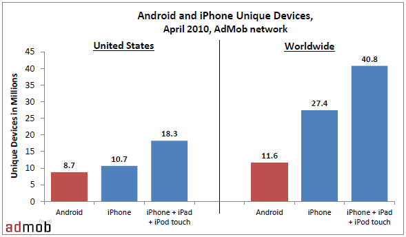 iPhone-v-Android1