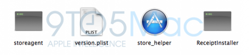 MacStoreHelper