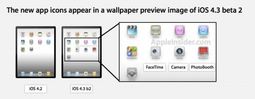 iOS4.3apps