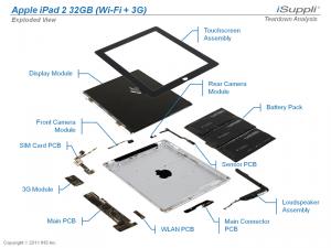 iPadisuppli