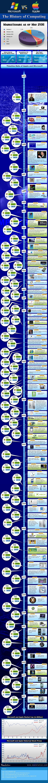 history-of-computing-full
