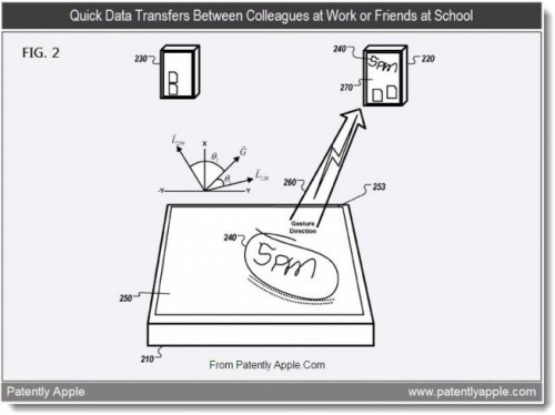 apple patent flicking
