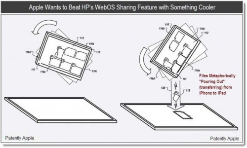 apple patent gestures
