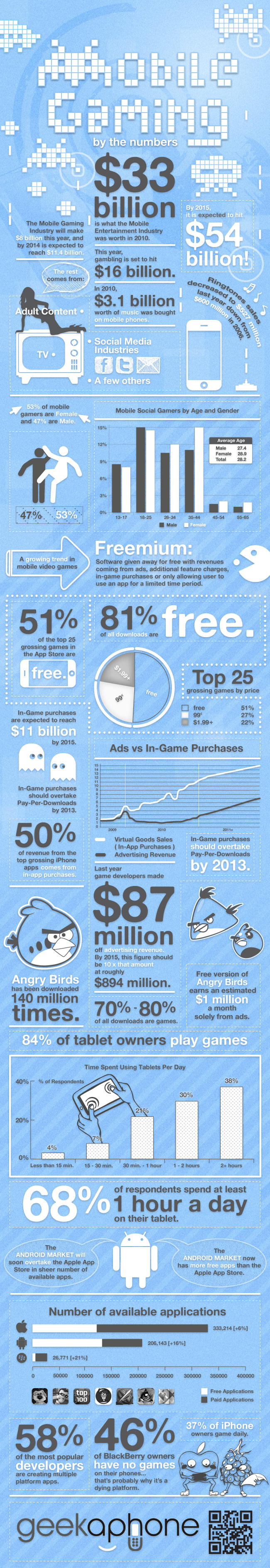 infographic-mobile-gaming