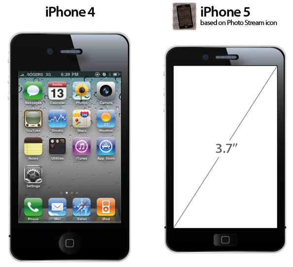 iPhone5and4
