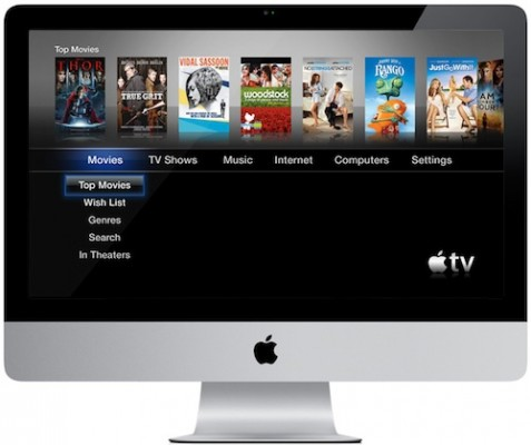 imac_apple_tv