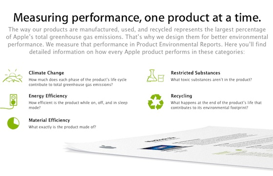 apple_environmental_measuring_performance