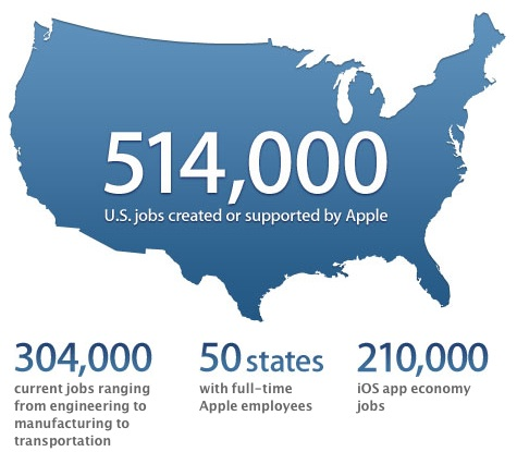 apple_514k_us_jobs
