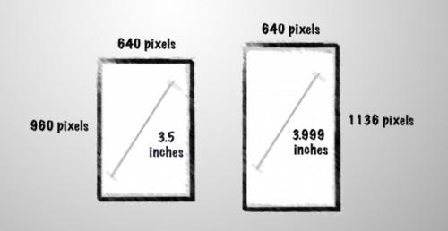 4-inch