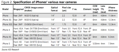 iphonecamera-120606