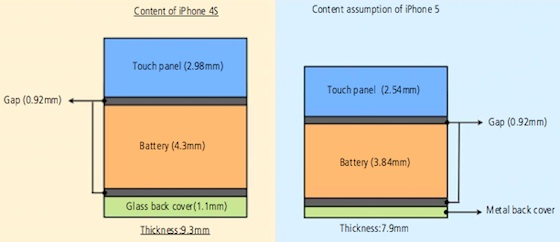 iphone_in_cell_thickness