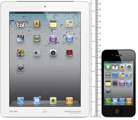 ipad_mini_mockup_iphone