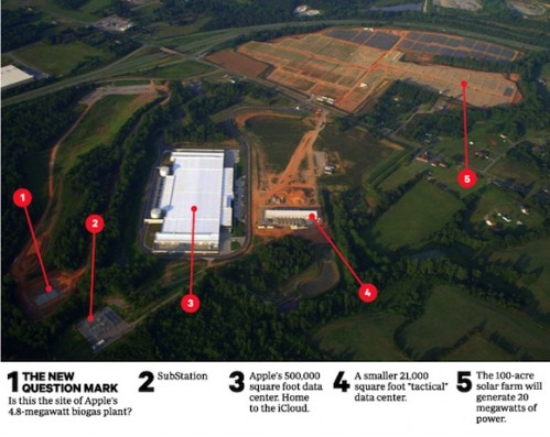 maiden_data_center_expansion_overview